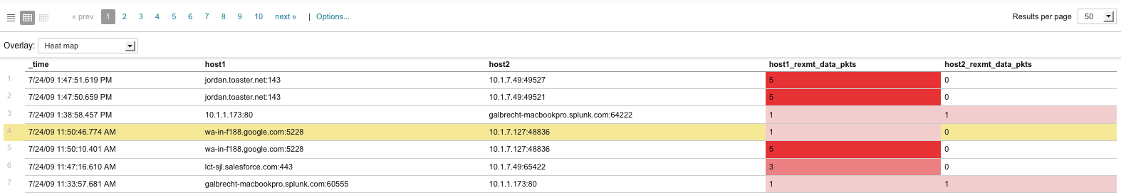 How to consume tcptrace with Splunk 4 0